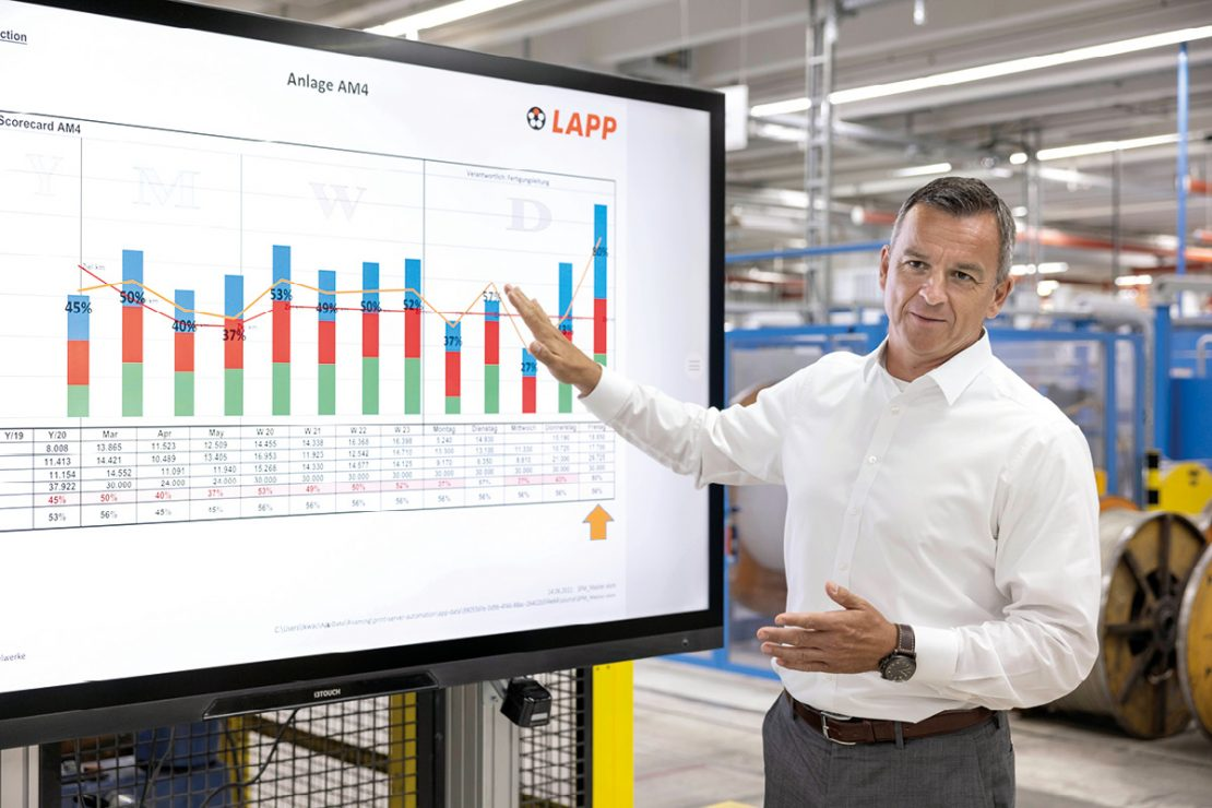 The picture shows Chief Operating Officer LAPP LA EMEA Boris Katic explaining a graphic.